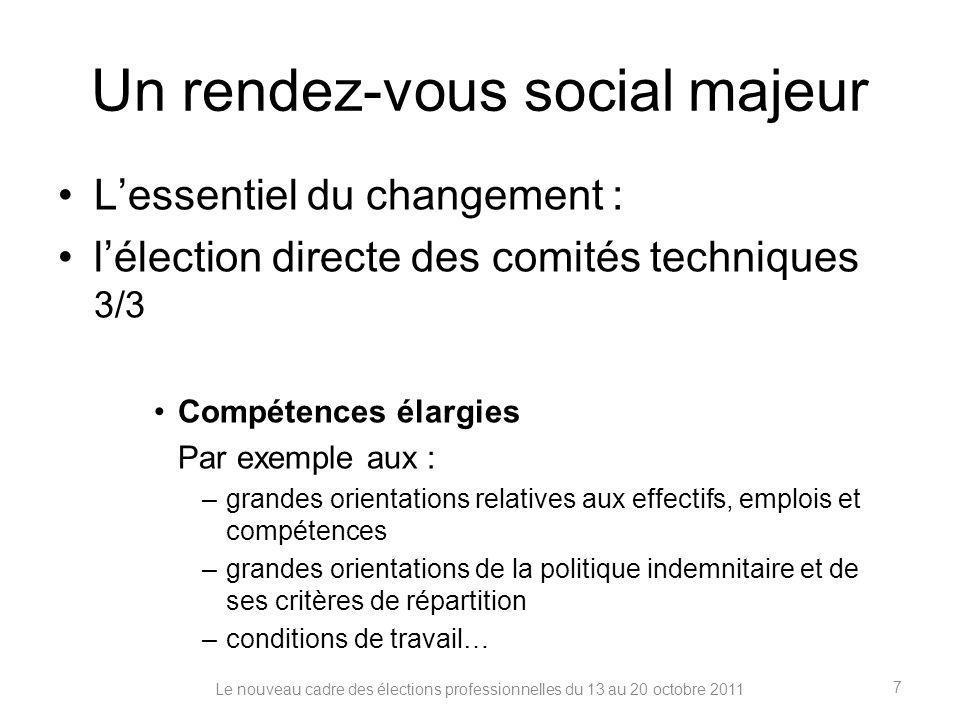 Un rendez-vous social majeur Lessentiel du changement : lélection directe des comités techniques 3/3 Compétences élargies Par exemple aux : –grandes o
