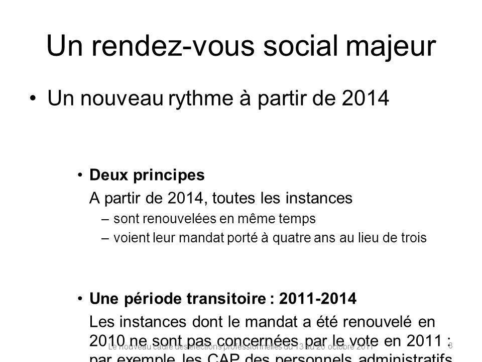 Un rendez-vous social majeur Un nouveau rythme à partir de 2014 Deux principes A partir de 2014, toutes les instances –sont renouvelées en même temps