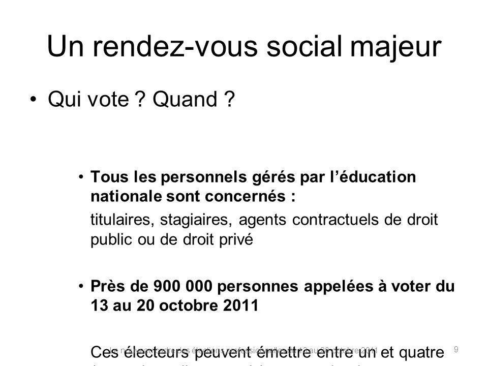 Un rendez-vous social majeur Pourquoi voter .