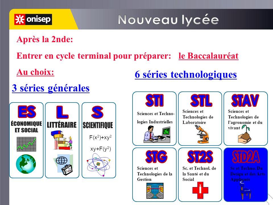 F(x 2 )+xy 2 xy+F(y 2 ) 3 séries générales 6 séries technologiques Sciences et Technologies de Laboratoire Sciences et Technologies de lagronomie et d