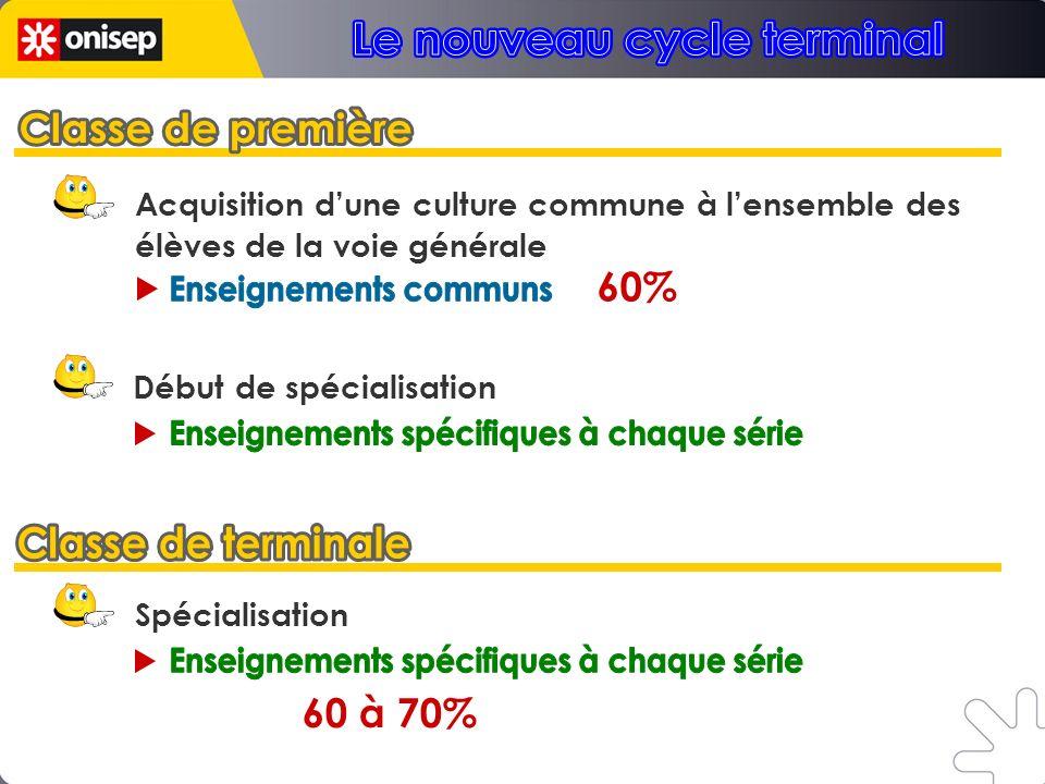 Acquisition dune culture commune à lensemble des élèves de la voie générale Début de spécialisation 60% de lhoraire élève Spécialisation 60 à 70% de l