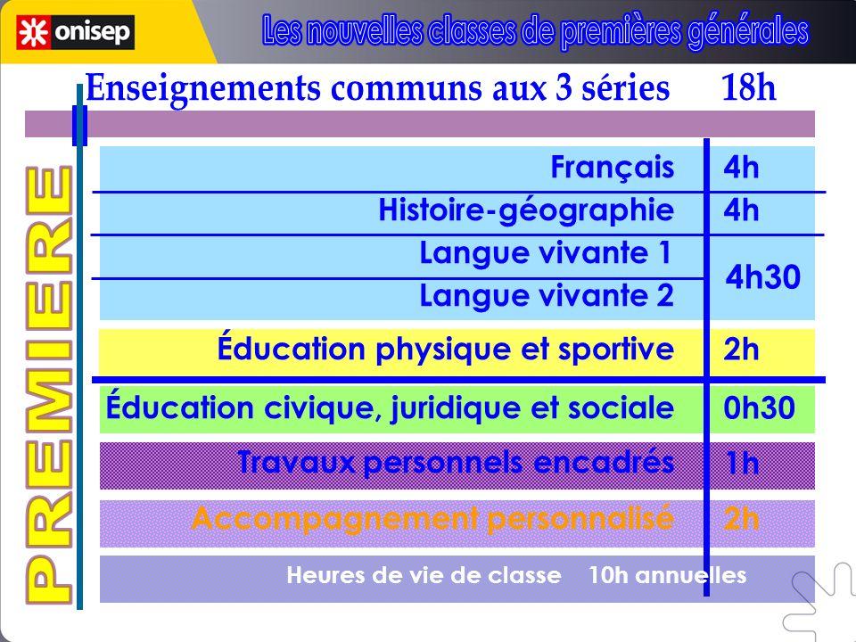 4h30 Français Histoire-géographie Langue vivante 1 Langue vivante 2 Éducation physique et sportive Éducation civique, juridique et sociale Travaux per