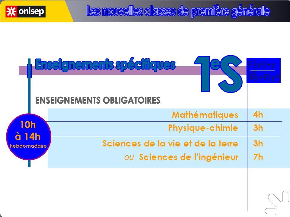 Mathématiques Physique-chimie Sciences de la vie et de la terre ou Sciences de lingénieur 4h 3h 7h F(x 2 )+x y 2 xy+F(y 2 ) 10h à 14h hebdomadaire