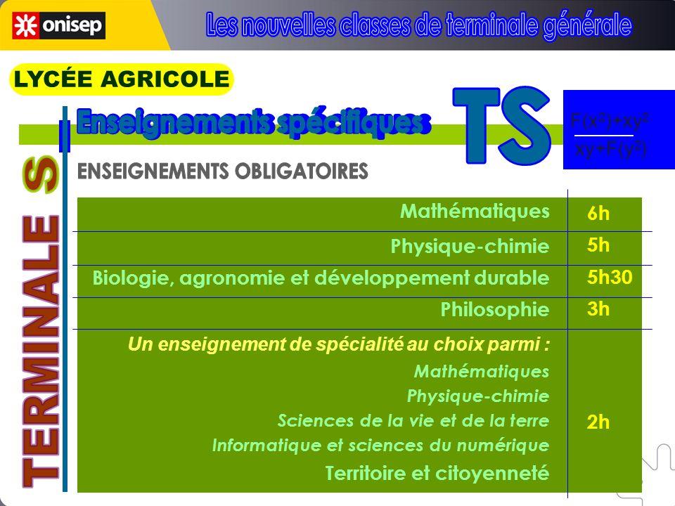 Mathématiques Physique-chimie Biologie, agronomie et développement durable Philosophie Un enseignement de spécialité au choix parmi : Mathématiques Ph