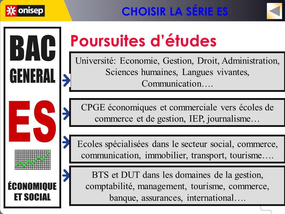 Université: Economie, Gestion, Droit, Administration, Sciences humaines, Langues vivantes, Communication…. Poursuites détudes CPGE économiques et comm