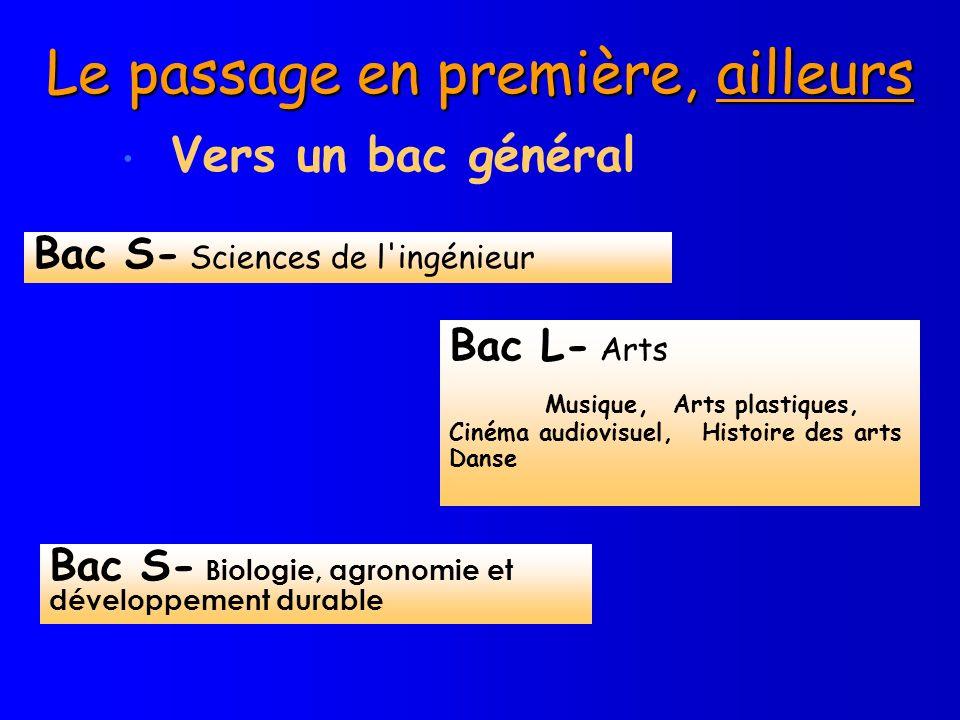 Le passage en première, ailleurs Vers un bac général Bac S- Sciences de l'ingénieur Bac S- Biologie, agronomie et développement durable Bac L- Arts Mu