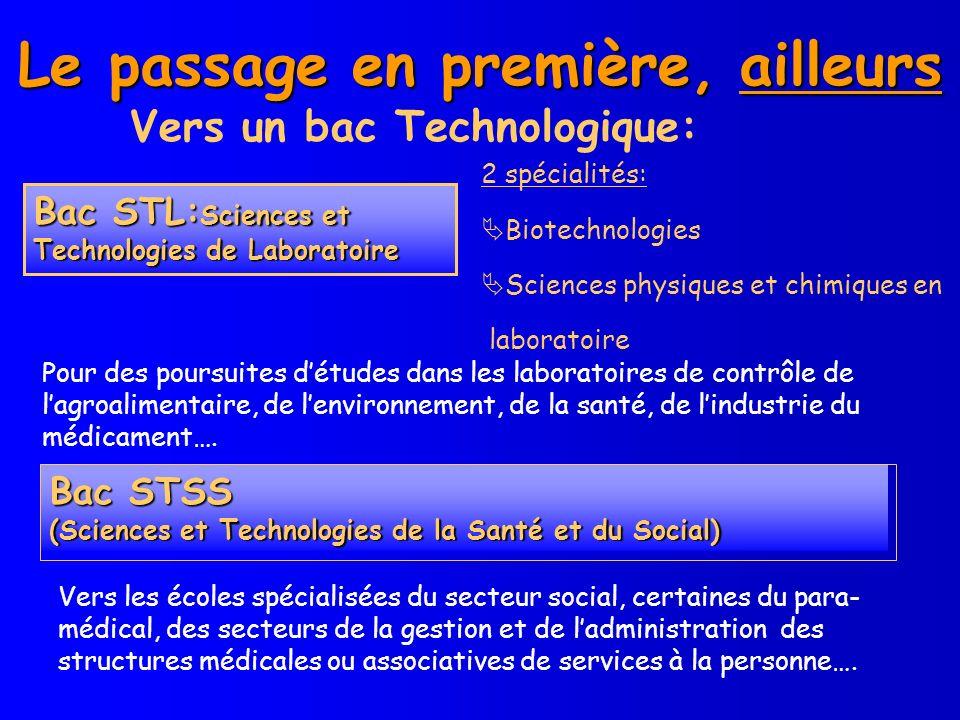 Le passage en première, ailleurs Vers un bac Technologique: 2 spécialités: Biotechnologies Sciences physiques et chimiques en laboratoire Bac STSS (Sc