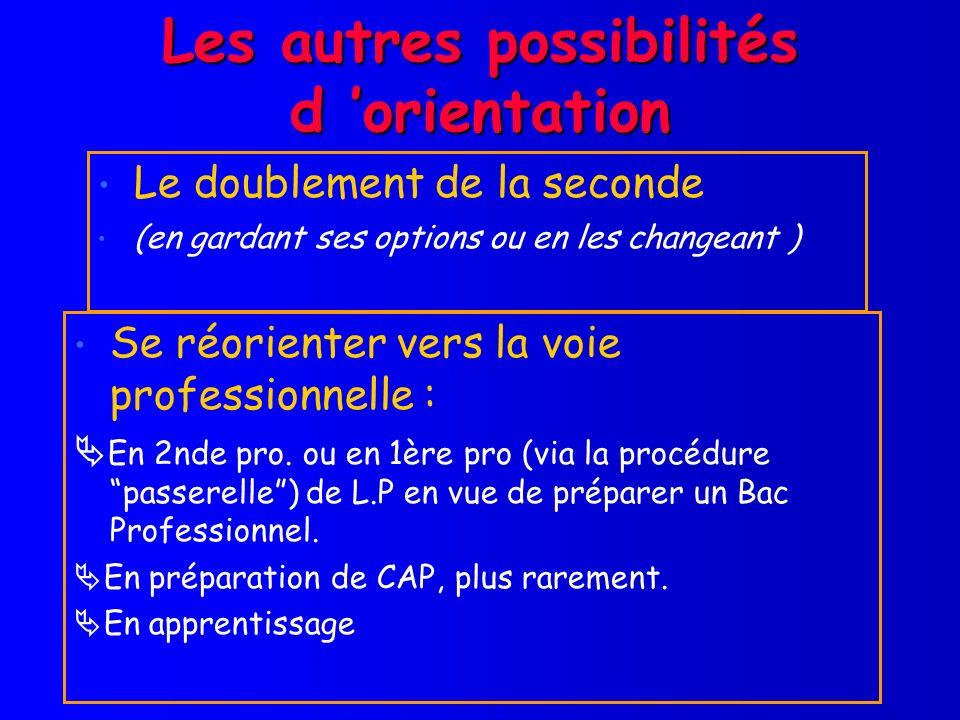Les autres possibilités d orientation Le doublement de la seconde (en gardant ses options ou en les changeant ) Se réorienter vers la voie professionn
