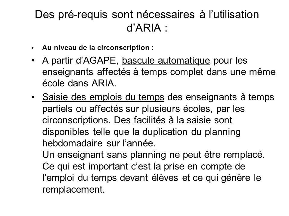 Des pré-requis sont nécessaires à lutilisation dARIA : Au niveau de la circonscription : A partir dAGAPE, bascule automatique pour les enseignants aff