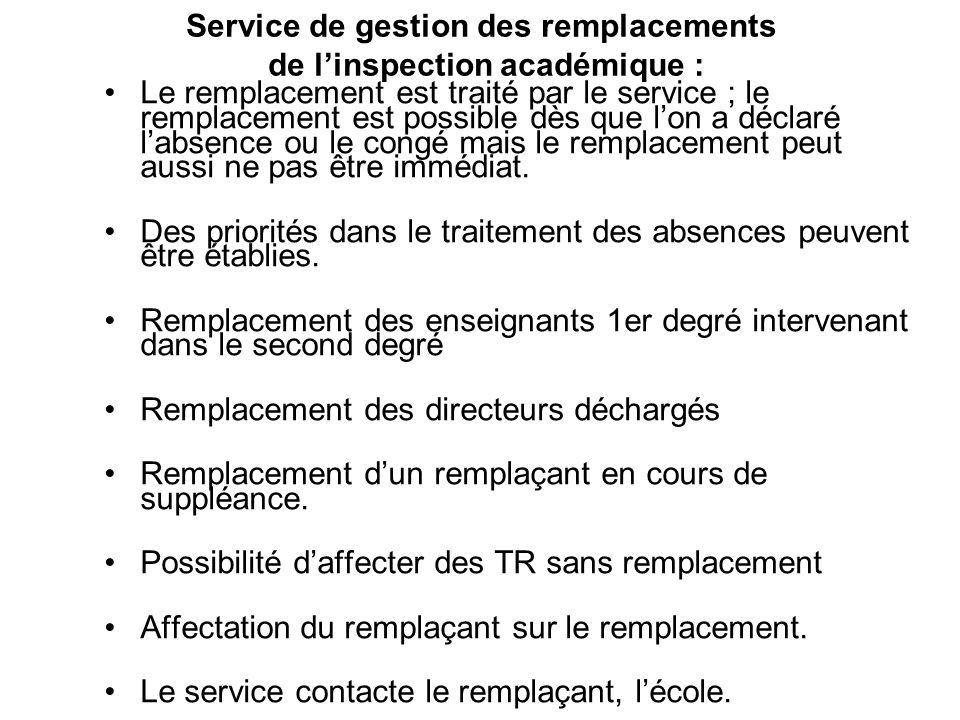 Service de gestion des remplacements de linspection académique : Le remplacement est traité par le service ; le remplacement est possible dès que lon