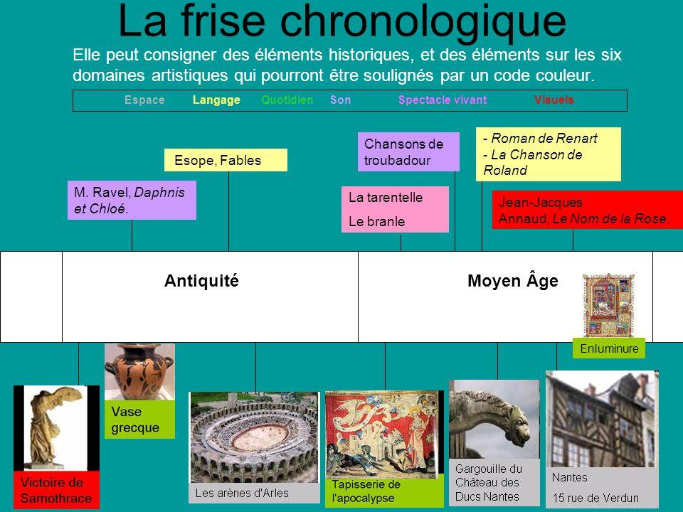 La frise chronologique Elle peut consigner des éléments historiques, et des éléments sur les six domaines artistiques qui pourront être soulignés par