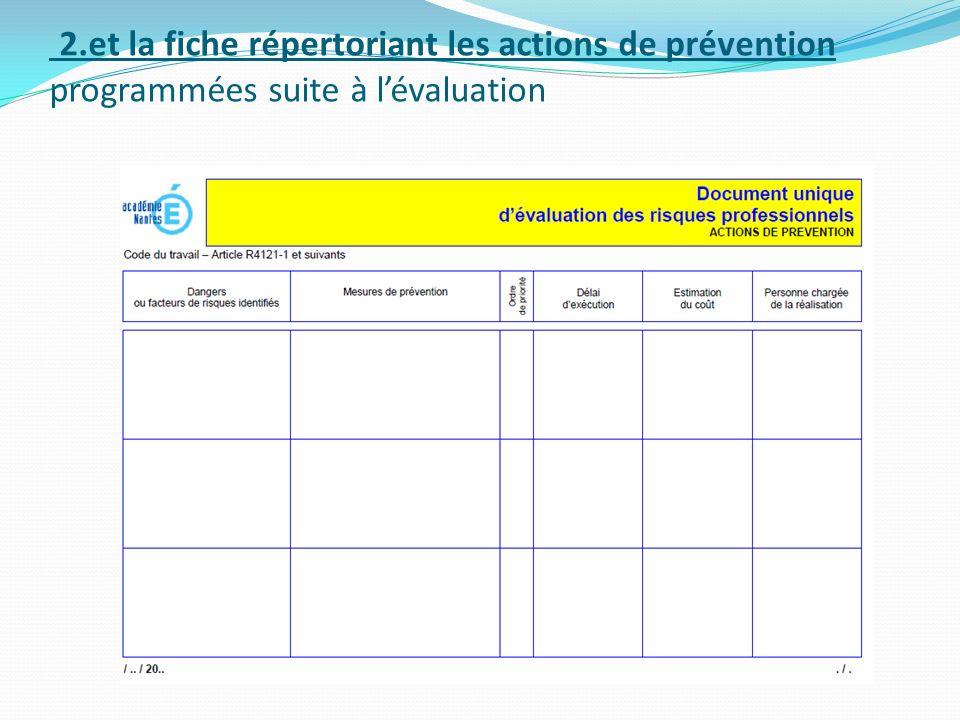 2.et la fiche répertoriant les actions de prévention programmées suite à lévaluation