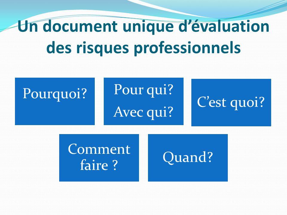 Un document unique dévaluation des risques professionnels Pourquoi? Pour qui? Avec qui? Cest quoi? Comment faire ? Quand?
