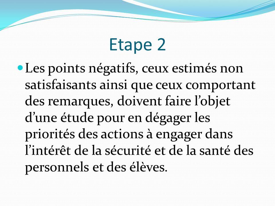 Etape 2 Les points négatifs, ceux estimés non satisfaisants ainsi que ceux comportant des remarques, doivent faire lobjet dune étude pour en dégager l