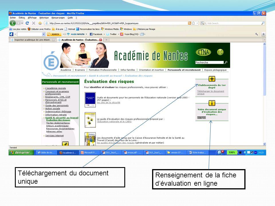 Téléchargement du document unique Renseignement de la fiche dévaluation en ligne
