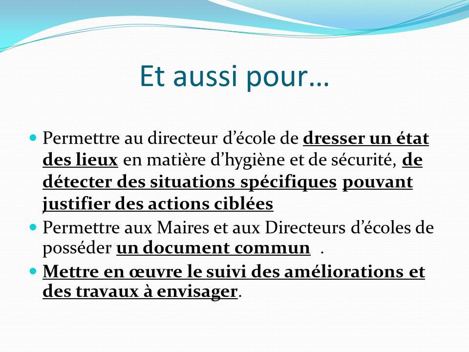 Et aussi pour… Permettre au directeur décole de dresser un état des lieux en matière dhygiène et de sécurité, de détecter des situations spécifiques p