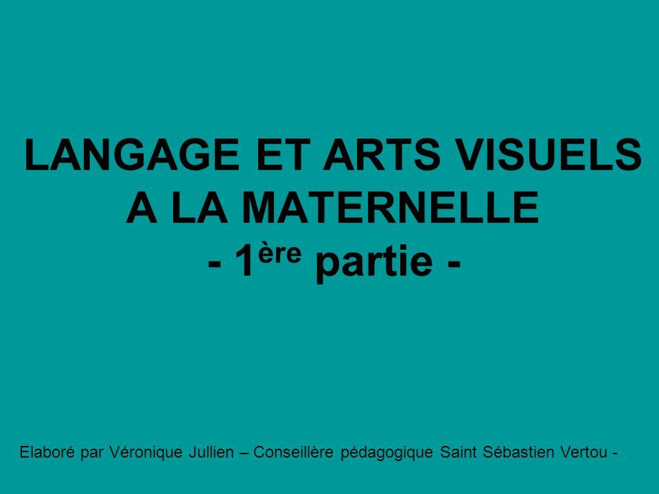 LANGAGE ET ARTS VISUELS A LA MATERNELLE - 1 ère partie - Elaboré par Véronique Jullien – Conseillère pédagogique Saint Sébastien Vertou -