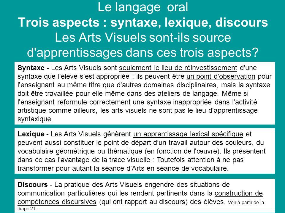Le langage oral Trois aspects : syntaxe, lexique, discours Les Arts Visuels sont-ils source d'apprentissages dans ces trois aspects? Syntaxe - Les Art