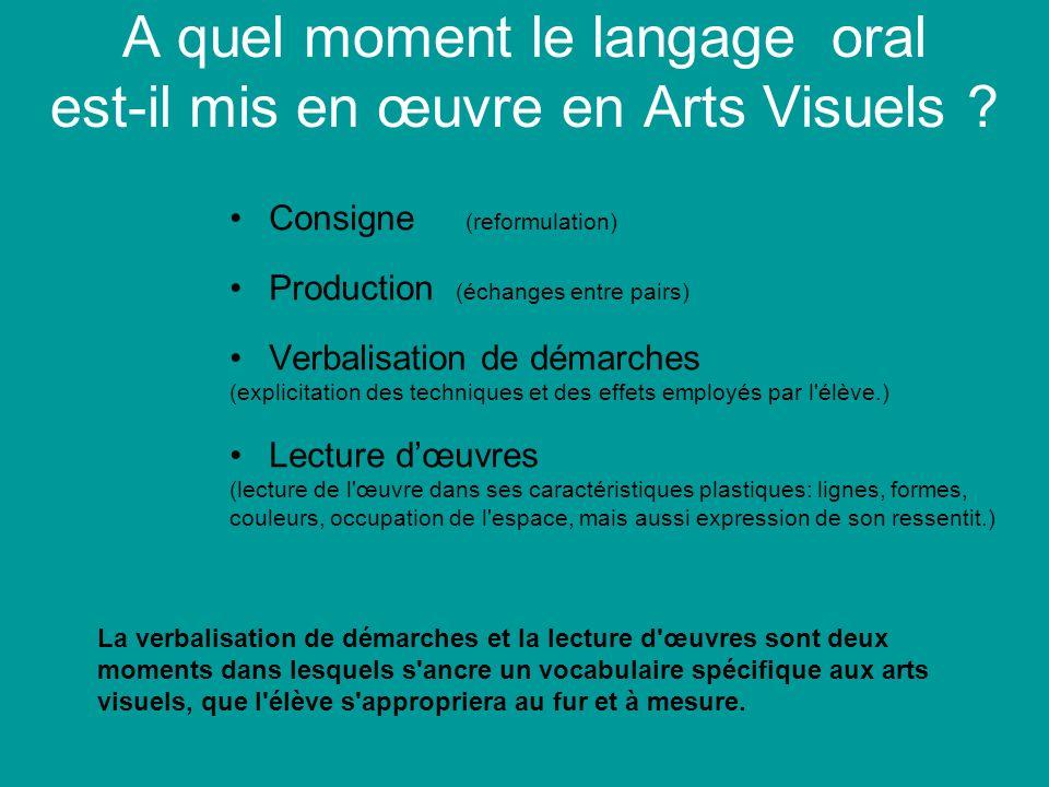 A quel moment le langage oral est-il mis en œuvre en Arts Visuels ? Consigne (reformulation) Production (échanges entre pairs) Verbalisation de démarc