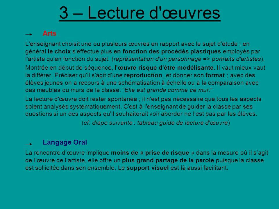 3 – Lecture d'œuvres Arts L'enseignant choisit une ou plusieurs œuvres en rapport avec le sujet d'étude ; en général le choix s'effectue plus en fonct