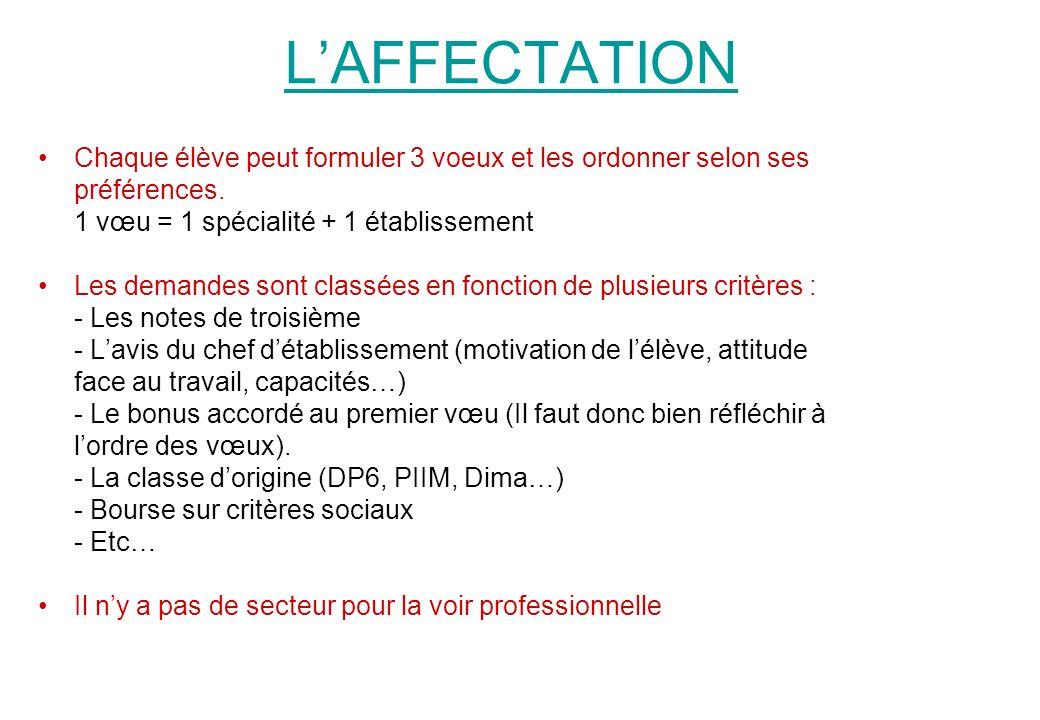 LAFFECTATION Chaque élève peut formuler 3 voeux et les ordonner selon ses préférences.