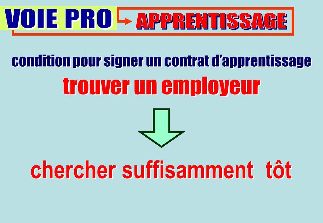 condition pour signer un contrat dapprentissage trouver un employeur condition pour signer un contrat dapprentissage trouver un employeur chercher suffisamment tôt