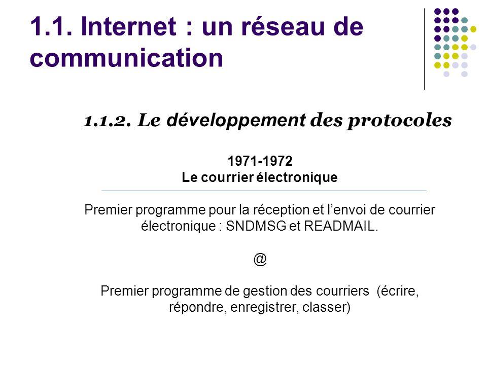 1.1. Internet : un réseau de communication 1.1.2.