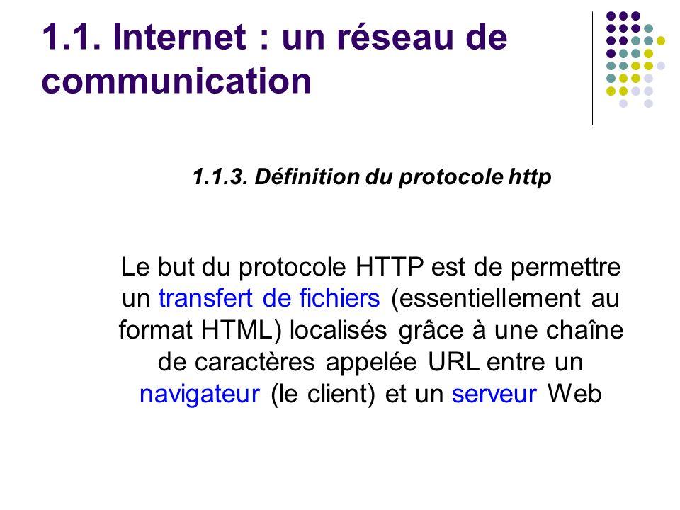 1.1. Internet : un réseau de communication 1.1.3.