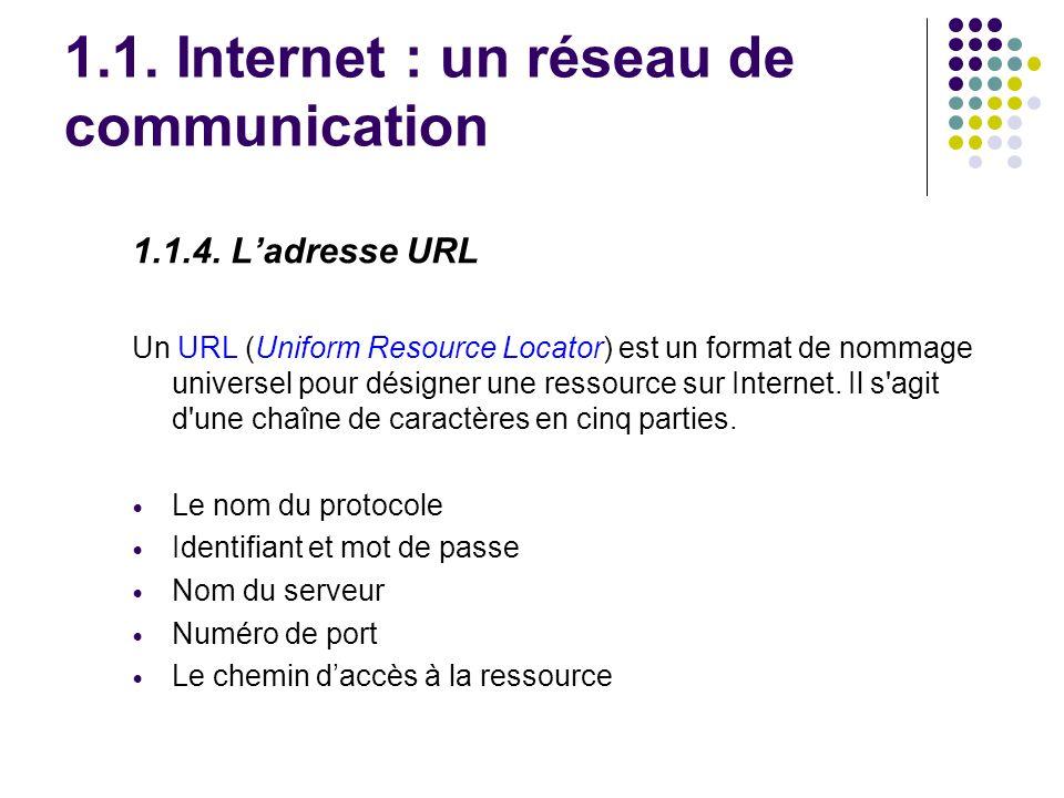 1.1. Internet : un réseau de communication 1.1.4.