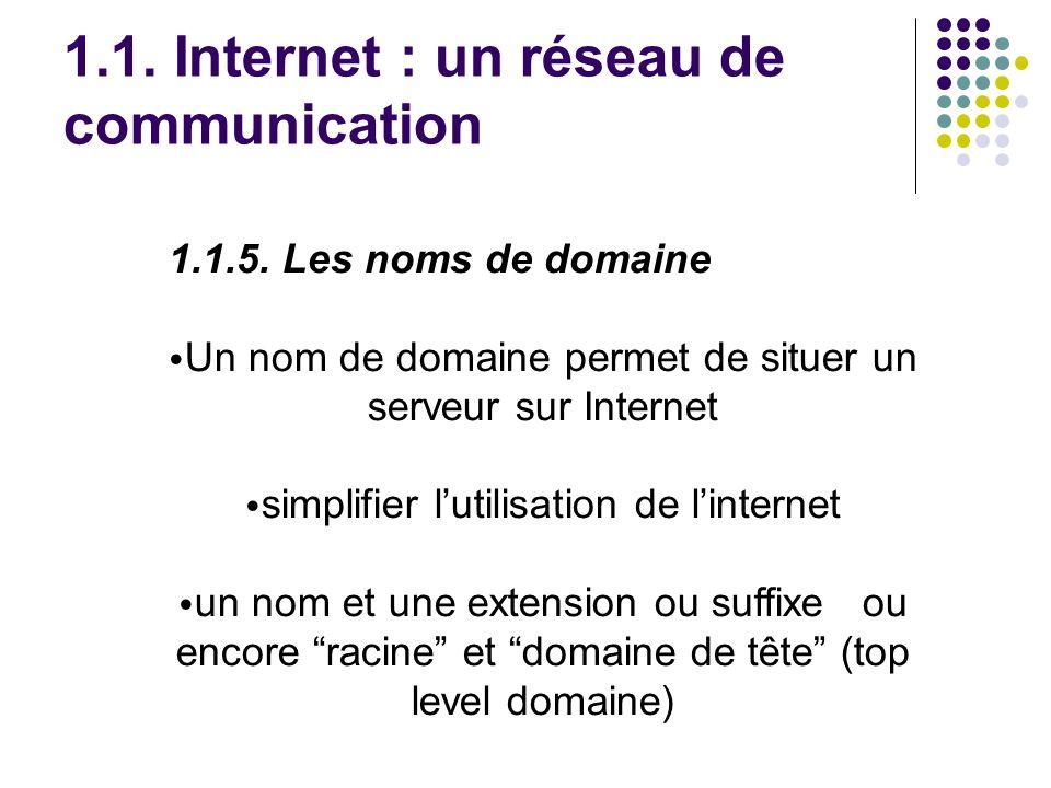 1.1. Internet : un réseau de communication 1.1.5.