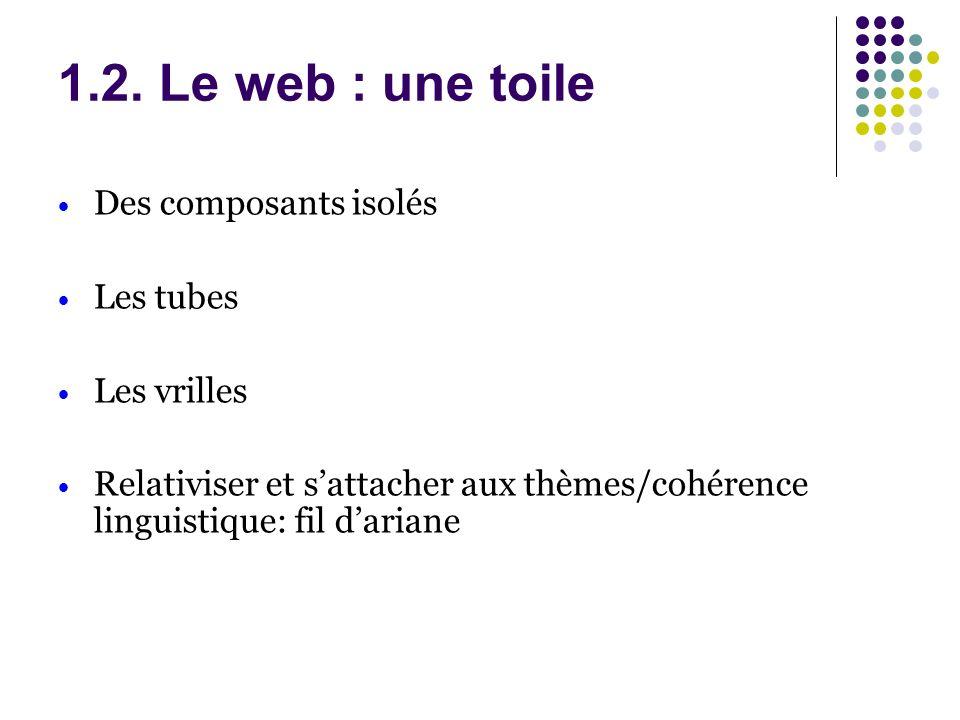 Des composants isolés Les tubes Les vrilles Relativiser et sattacher aux thèmes/cohérence linguistique: fil dariane