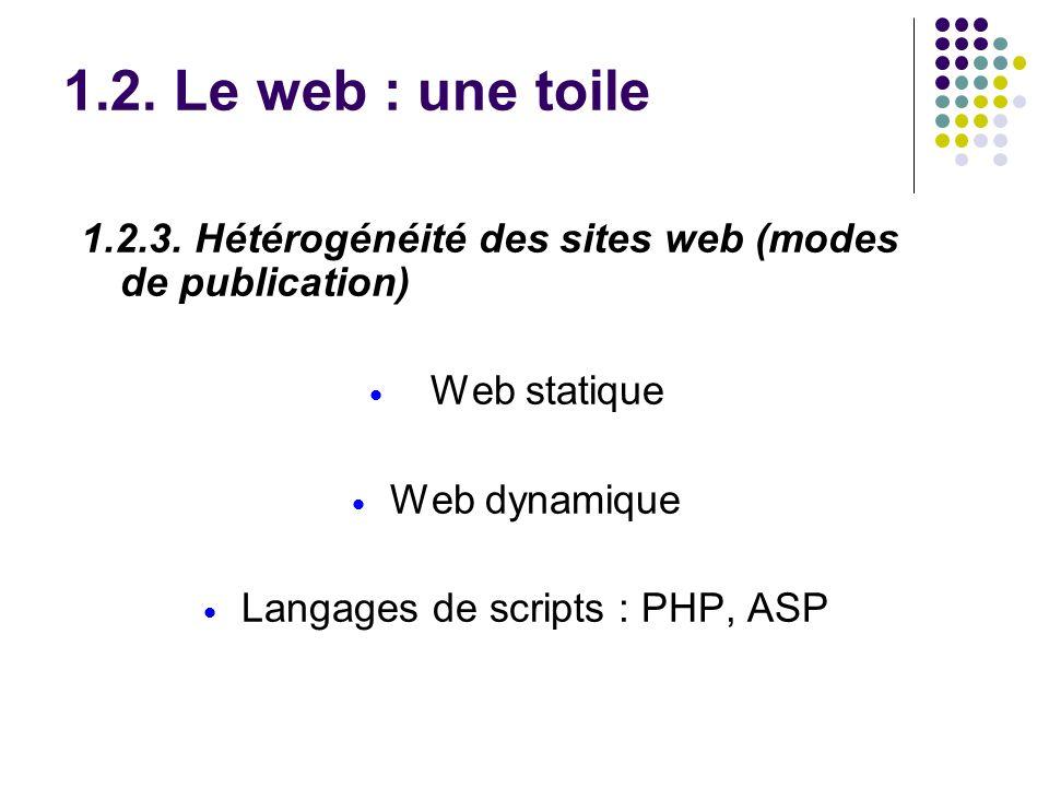 1.2. Le web : une toile 1.2.3.
