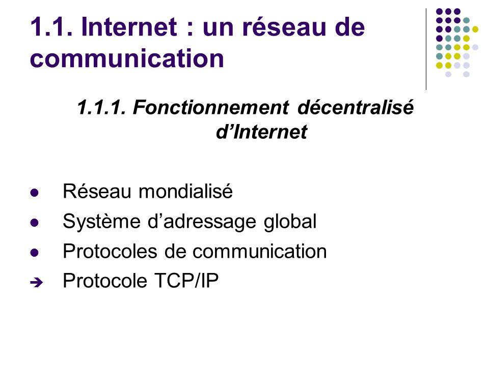 1.1. Internet : un réseau de communication 1.1.1.