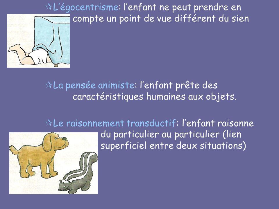 Légocentrisme: lenfant ne peut prendre en compte un point de vue différent du sien La pensée animiste: lenfant prête des caractéristiques humaines aux