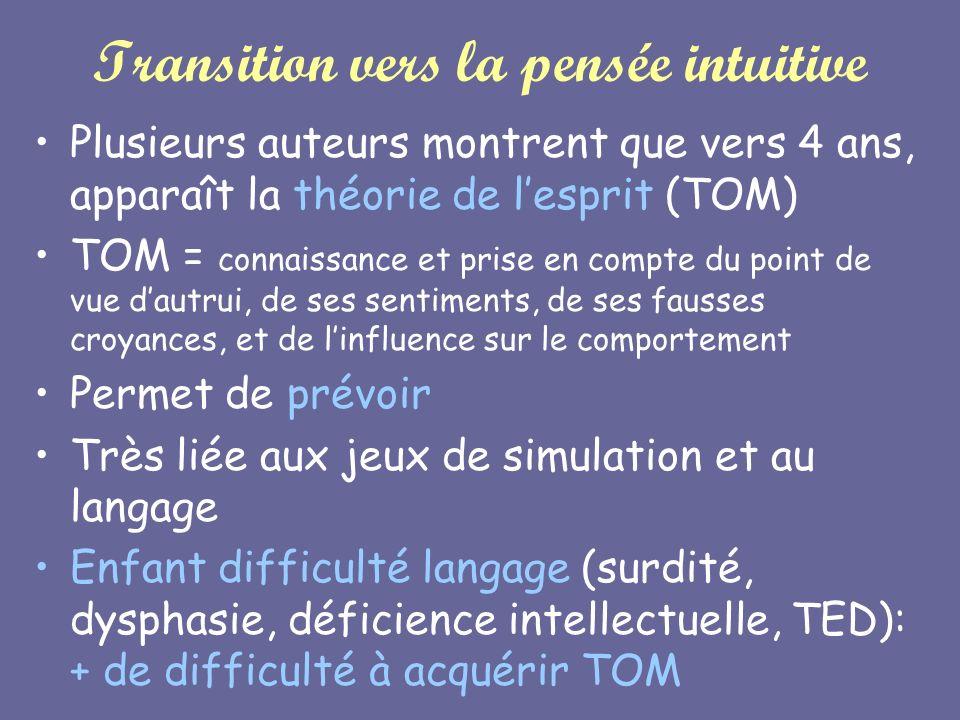 Transition vers la pensée intuitive Plusieurs auteurs montrent que vers 4 ans, apparaît la théorie de lesprit (TOM) TOM = connaissance et prise en com
