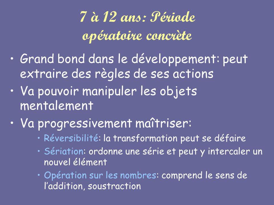 7 à 12 ans: Période opératoire concrète Grand bond dans le développement: peut extraire des règles de ses actions Va pouvoir manipuler les objets ment