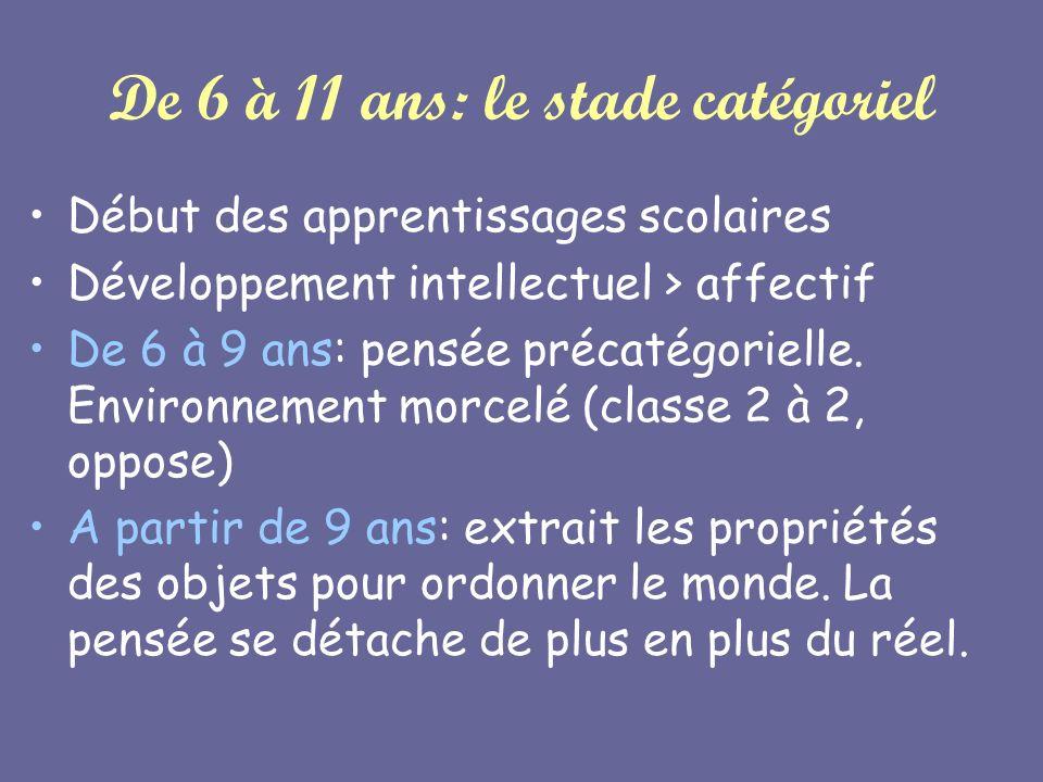 De 6 à 11 ans: le stade catégoriel Début des apprentissages scolaires Développement intellectuel > affectif De 6 à 9 ans: pensée précatégorielle. Envi