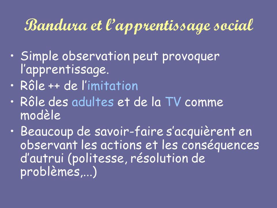 Bandura et lapprentissage social Simple observation peut provoquer lapprentissage. Rôle ++ de limitation Rôle des adultes et de la TV comme modèle Bea