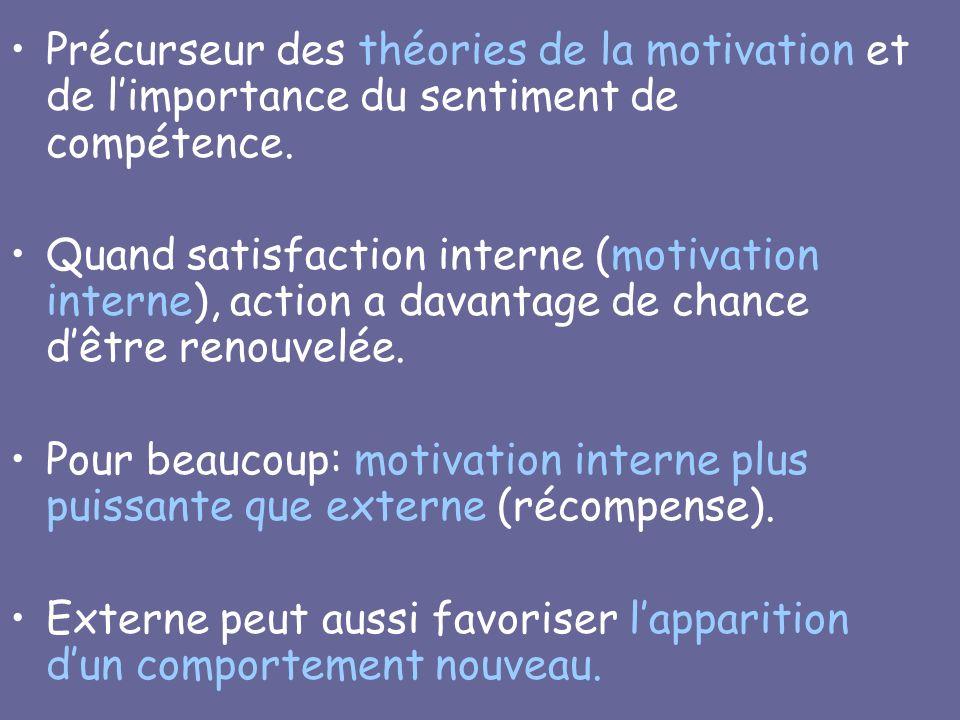 Précurseur des théories de la motivation et de limportance du sentiment de compétence. Quand satisfaction interne (motivation interne), action a davan