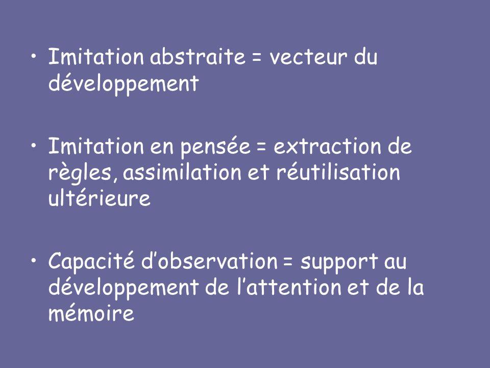 Imitation abstraite = vecteur du développement Imitation en pensée = extraction de règles, assimilation et réutilisation ultérieure Capacité dobservat