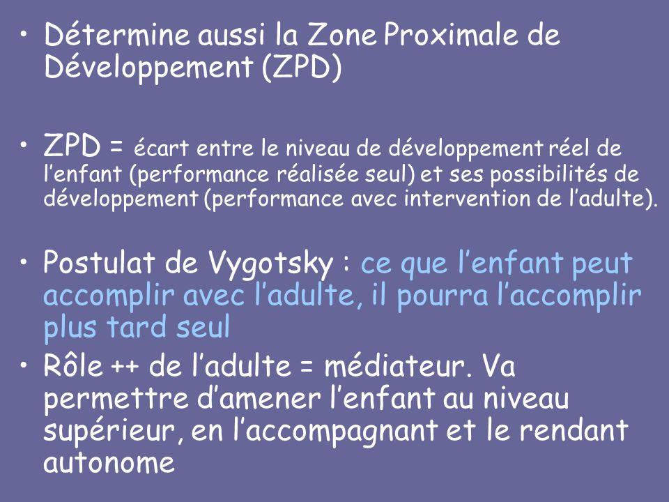 Détermine aussi la Zone Proximale de Développement (ZPD) ZPD = écart entre le niveau de développement réel de lenfant (performance réalisée seul) et s