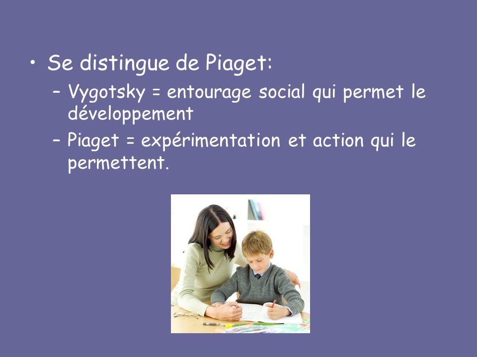 Se distingue de Piaget: –Vygotsky = entourage social qui permet le développement –Piaget = expérimentation et action qui le permettent.