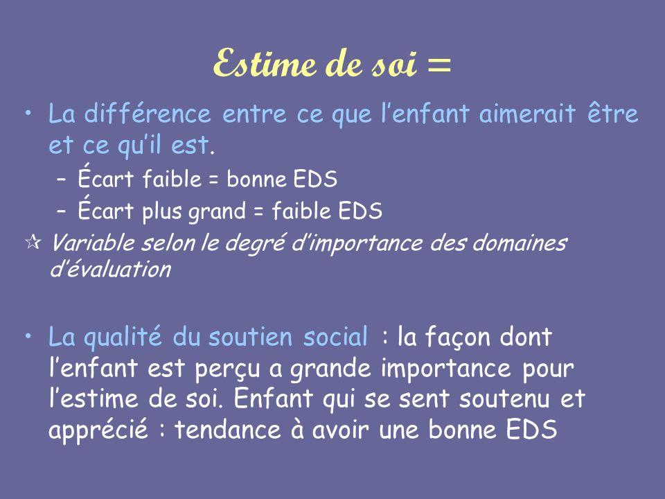 Estime de soi = La différence entre ce que lenfant aimerait être et ce quil est. –Écart faible = bonne EDS –Écart plus grand = faible EDS Variable sel