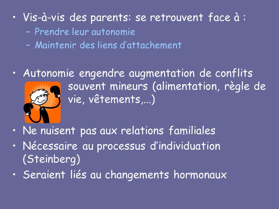 Vis-à-vis des parents: se retrouvent face à : –Prendre leur autonomie –Maintenir des liens dattachement Autonomie engendre augmentation de conflits so