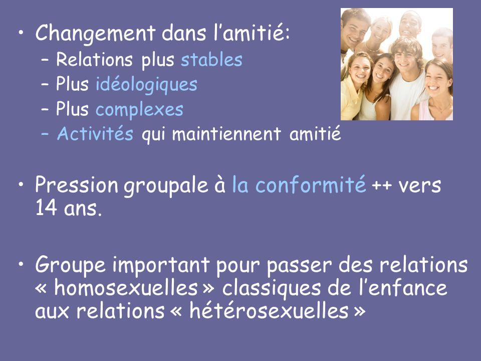 Changement dans lamitié: –Relations plus stables –Plus idéologiques –Plus complexes –Activités qui maintiennent amitié Pression groupale à la conformi