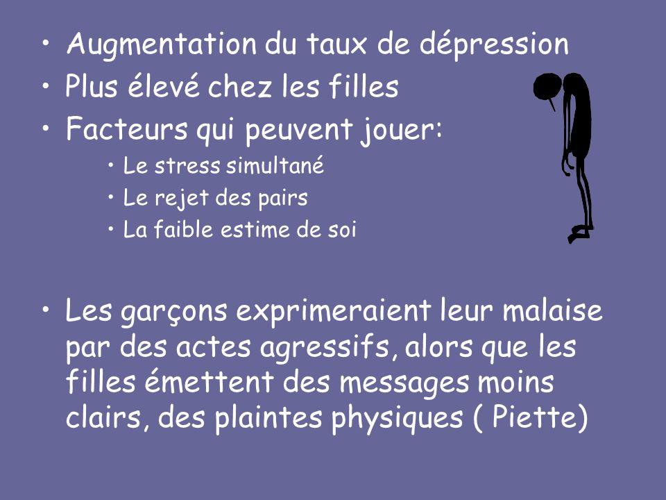Augmentation du taux de dépression Plus élevé chez les filles Facteurs qui peuvent jouer: Le stress simultané Le rejet des pairs La faible estime de s