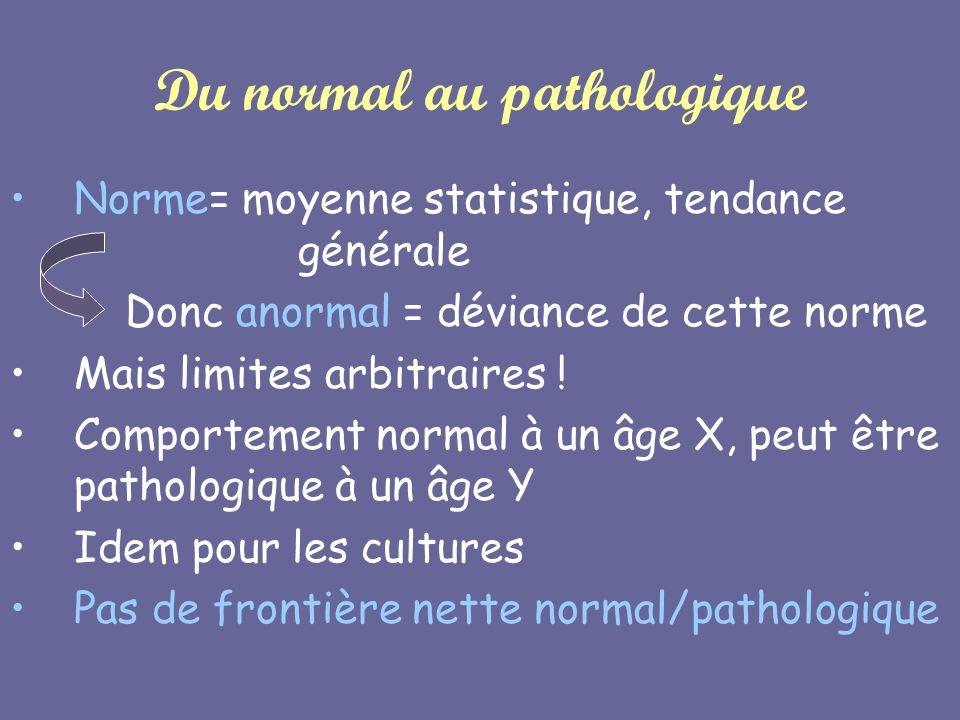 Du normal au pathologique Norme= moyenne statistique, tendance générale Donc anormal = déviance de cette norme Mais limites arbitraires ! Comportement