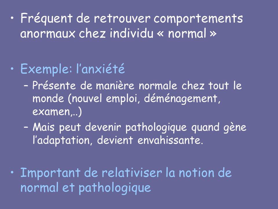 Fréquent de retrouver comportements anormaux chez individu « normal » Exemple: lanxiété –Présente de manière normale chez tout le monde (nouvel emploi