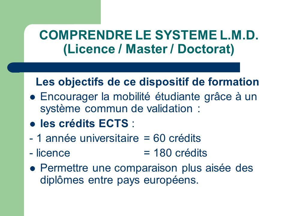 COMPRENDRE LE SYSTEME L.M.D. (Licence / Master / Doctorat) Les objectifs de ce dispositif de formation Encourager la mobilité étudiante grâce à un sys