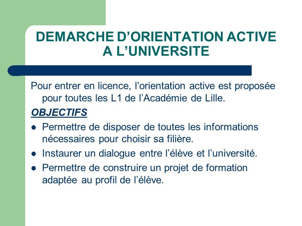 DEMARCHE DORIENTATION ACTIVE A LUNIVERSITE Pour entrer en licence, lorientation active est proposée pour toutes les L1 de lAcadémie de Lille. OBJECTIF